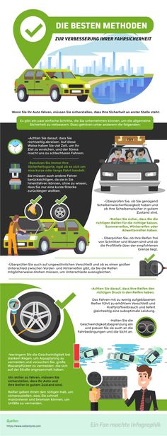 All Weather Tyres, Suv 4x4, Winter Tyres, Driving Safety, Improve Yourself, Infographic, Good Things, Car, Ceux Ci