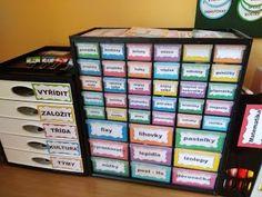 Jak to organizérem vše začalo - Le-Sy nápadů Classroom, Class Room