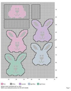 BUNNY FACE COASTERS Plastic Canvas Coasters, Plastic Canvas Ornaments, Plastic Canvas Tissue Boxes, Plastic Canvas Crafts, Plastic Canvas Patterns, Needlepoint Patterns, Cross Stitch Patterns, Face Coasters, Bunny Face