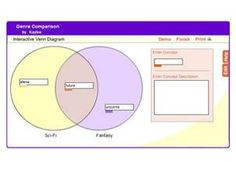 Online Venn diagram organizer