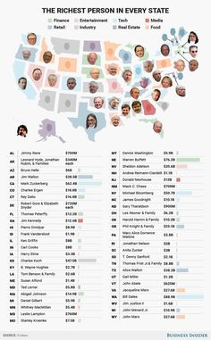 The richest person in every state mapped - Business Insider Happy Facts, Fun Facts, Billions Showtime, Alice Walton, History Jokes, Interesting Information, Interesting Facts, Us Map, Global Economy