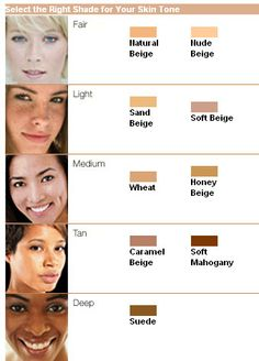 1000 Images About Makeup For Latinas On Pinterest