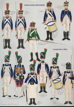 MINIATURAS MILITARES POR ALFONS CÀNOVAS: La infanteria de la GUARDIA IMPERIAL 1804-1815.- por Andre JOUINEAU