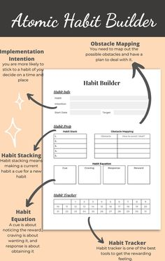 Atomic Habits by James Clear is one of the most effective books on habit building. This printable habit tracker and habit builder bundle is for you if you want to build habits by the atomic habits method. Atomic Habits printable planner. Atomic Habits Workbook. Atomic Habit Trackers. Planner Pages, Life Planner, Printable Planner, Printables, Self Development, Personal Development, Routine Planner, Planning And Organizing, Good Habits