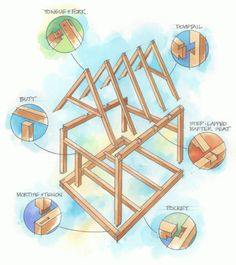 The Joints That Make a Timber Home Strong