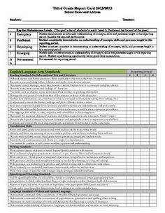 Considering updating your progress reports/report cards?  Fully Editable Common Core Report Cards available for Kindergarten through Eighth Grade. ($)