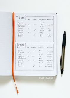 Bullet Journal® for Moms. Need ideas on what to name your baby? Try this collection idea from Evie.