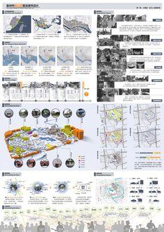Urban Design of South Park, Fuzhou City, Fujian Province ----- Status Analysis . - Urban Design of South Park, Fuzhou City, Fujian Province - Concept Board Architecture, Site Analysis Architecture, Architecture Presentation Board, Study Architecture, Urban Design Concept, Urban Design Diagram, Urban Design Plan, Presentation Board Design, Masterplan