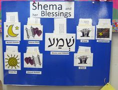 Poster teachers structure of shema and forges a connection to the blessings
