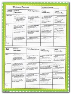 0010 middle school writing process rubric ED Writing