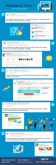 Publicidad en Twitter #infografia Most Popular Social Media, Social Media Site, Online Marketing, Social Media Marketing, Digital Marketing, Blogging, Twitter Tips, Community Manager, Communication Skills