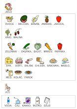 Fotka: Slovní zásoba, jídlo a pití Nasa, Album, Card Book