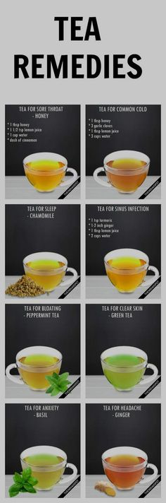 Medicinal Teas And Their Uses Charts And Recipes