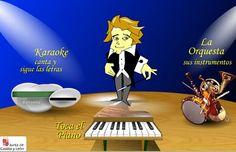 LA MÚSICA Y LOS INSTRUMENTOS MUSICALES.-Aplicación didáctica para trabajar los instrumentos de la orquesta, a la vez que te ofrece un super karaoke y la posibilidad de tocar el piano. Fuente: Portal educativo Junta Castilla y León