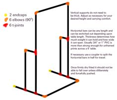 "This basic plan for a PVC rack which cannot fall over might be useful if you have open-back or full-length display windows. Would provide a ""frame"" for a mannequin or grouping of nesting tables; can be trimmed in seasonal garland, and you can even hang or string things from the frame."