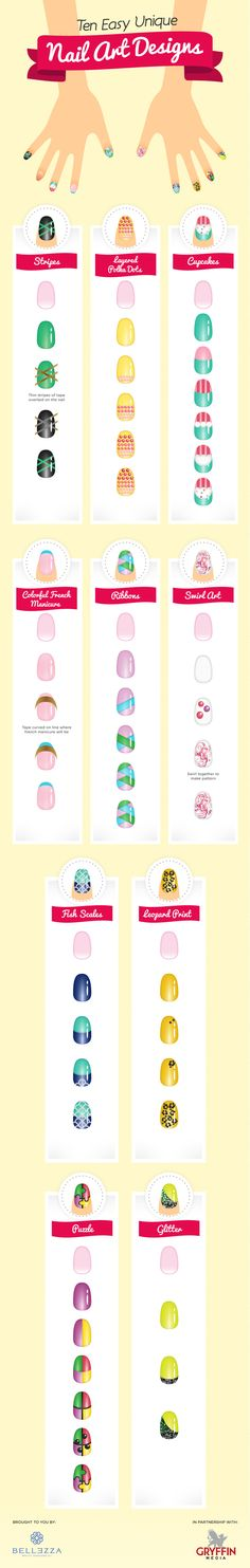 Ten Easy Unique Nail Art Designs – Infographic