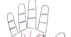 Trident (Trishul) Sign on Sun Line Palmistry Palm Reading Children Lines, Marriage Lines Palmistry, Palmistry Reading, Indian Palmistry, Palm Lines, Trishul, Talk To The Hand, Bad Marriage, Rich Family