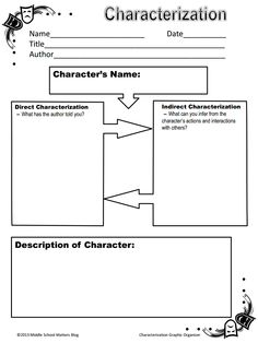Character Traits - stated and inferred characterization.pdf - Google Drive