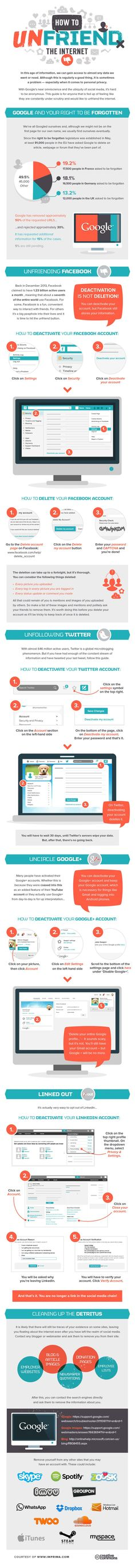 This #Infographic Shows How to Completely Erase Your Identity From the Internet - Facebook, LinkedIn, Google+ etc. #socialmedia #Infografía