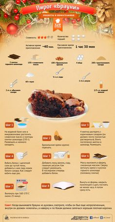 Брауни: эффектный и легкий - Кухня - Аргументы и Факты