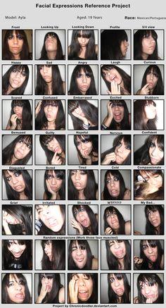 Facial Expression Meme by ~GoddessSutaru on deviantART