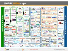 Mobile agencies and where they fit in
