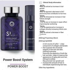 Great hair inside and out!! theses vitamins will help regrow your hair from the inside out. #s3 #tonivans #monat