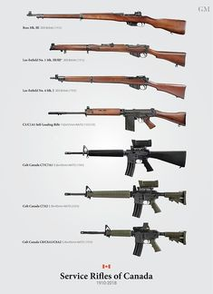 The service battle rifles NATO nations introduced from Which one is your favorite? Pick up you NATO Battle Rifles poster here! NATO Battle Rifles of the Weapons Guns, Airsoft Guns, Guns And Ammo, Bataille De Waterloo, Canadian Army, Battle Rifle, Business Plan Template, Military Weapons, Military Memes