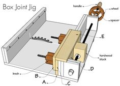 many updated guidelines for picking required elements of Modern Popular Woodworking Projects Best Woodworking Tools, Woodworking Joints, Woodworking Techniques, Woodworking Classes, Woodworking Furniture, Woodworking Projects, Woodworking Workbench, Popular Woodworking, Wood Projects