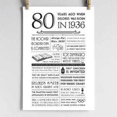 80th birthday facts poster