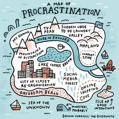 A Map of Procrastination ~ Evernote. Evernote, Funny Memes, Hilarious, Jokes, Funny Quotes, Phd Comics, Comics Toons, Best Of Intentions, How To Stop Procrastinating