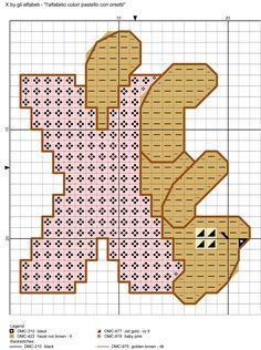 alfabeto colori pastello con orsetti X