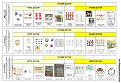 Progression of autonomous workshops throughout the cycle . Montessori Activities, Preschool Worksheets, Cycle 3, Primary School, Vocabulary, Curriculum, Workshop, Classroom, Positivity