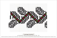 Cross Stitch Borders, Hama Beads, Beading Patterns, Pixel Art, Tapestry, Embroidery, Traditional, Design, Romania