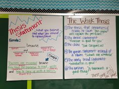 thesis statement outline template,formula - Google Search