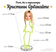 кристина асмус рост вес параметры фигуры