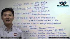 Worldventures Compensation Plan 2015 by IMD Dennis Bay (Singapore) VIP Travel Club Lifestyle Dreamtrips Platinum Member Life is best enjoyed travel. Representative Business Enrollment in business to make money Sign up http://birdsmile.worldventures.biz/