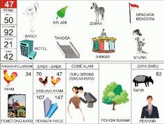 Postingan SebarTogel.com kali ini membahas tentang Potongan Bagian Penjudi Togel, rangkuman review website Agen Togel Online Terpercaya di Indonesia