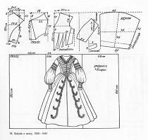 Pattern for a dress ca. 1840 (in Polish, but pretty self explanatory)