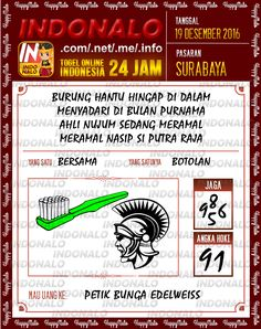 Undian Lotre 3D Togel Wap Online Live Draw 4D Indonalo Surabaya 19 Desember 2016
