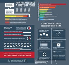 Meetings are a waste of time. - http://www.coolinfoimages.com/infographics/meetings-are-a-waste-of-time/