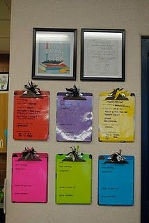 My reading group wall!