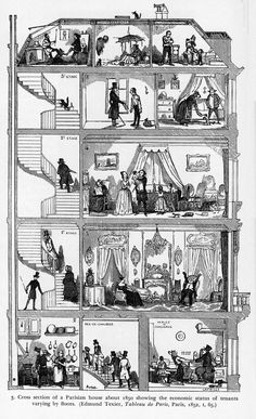 Cross-section of the Parisian Apartment House (1850)