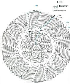 Crochet Round, Irish Crochet, Crochet Motif, Crochet Shawl, Crochet Doilies, Crochet Stitches, Knit Crochet, Doily Patterns, Stitch Patterns