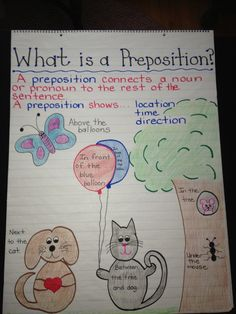 Preposition Anchor Chart middle school - Bing Images
