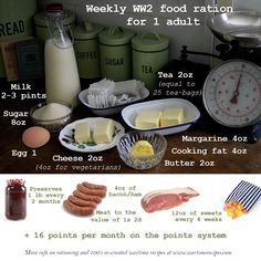 Basic weekly ration for 1 adult during WW2 in the UK.