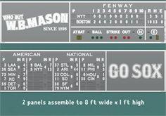 Fenway scoreboard Replica