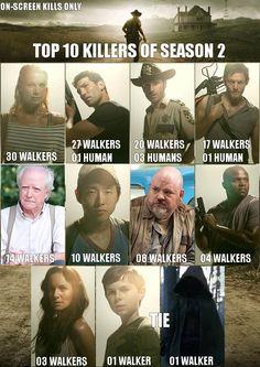 Le prix du meilleur tueur de la série The Walking Dead, saison par saison!