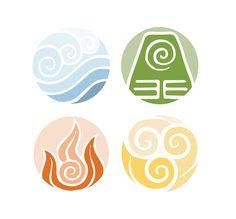 avatar: los cuatro elementos