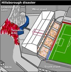 Matrix of Hillsborough Disaster of April 1989